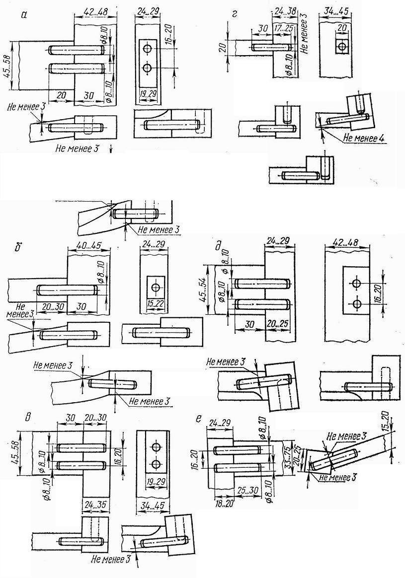 шканты деревянные - схемы применения