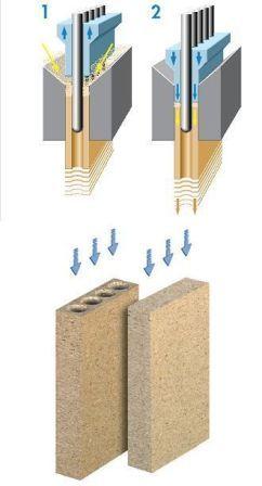 экструзия древесных плит